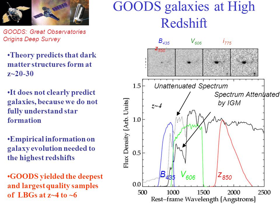GOODS: Great Observatories Origins Deep Survey GOODS galaxies at High Redshift Theory predicts that dark matter structures form at z~20-30 It does not