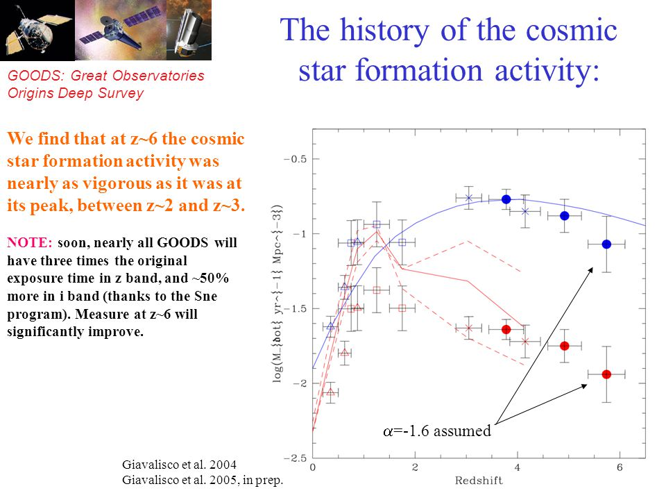 GOODS: Great Observatories Origins Deep Survey The history of the cosmic star formation activity: We find that at z~6 the cosmic star formation activity was nearly as vigorous as it was at its peak, between z~2 and z~3.