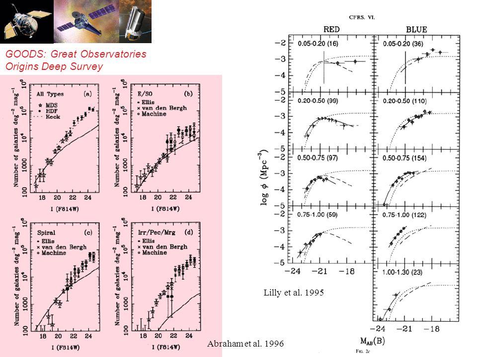 GOODS: Great Observatories Origins Deep Survey LBG color selection B-dropouts, z~4 V-dropouts, z~5