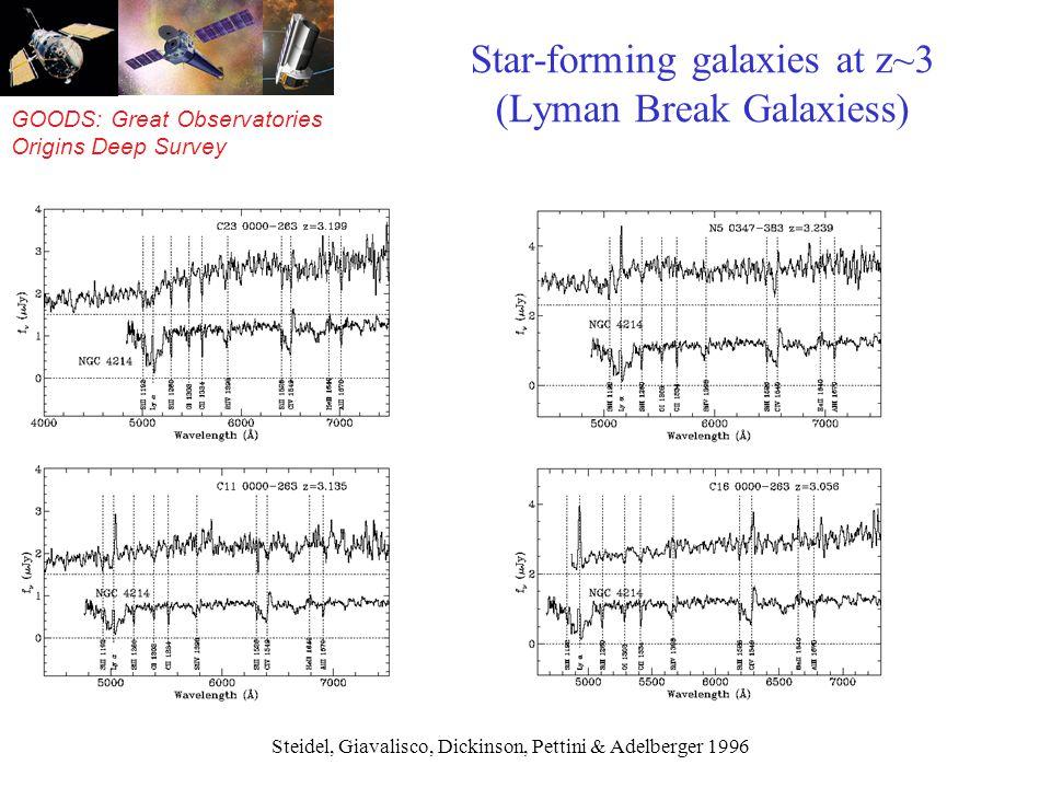 GOODS: Great Observatories Origins Deep Survey Star-forming galaxies at z~3 (Lyman Break Galaxiess) Steidel, Giavalisco, Dickinson, Pettini & Adelberger 1996