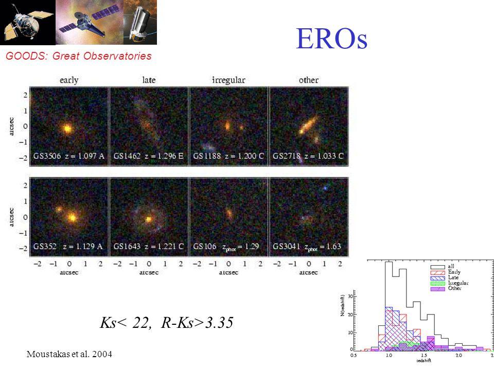 GOODS: Great Observatories Origins Deep Survey EROs Ks 3.35 Moustakas et al. 2004