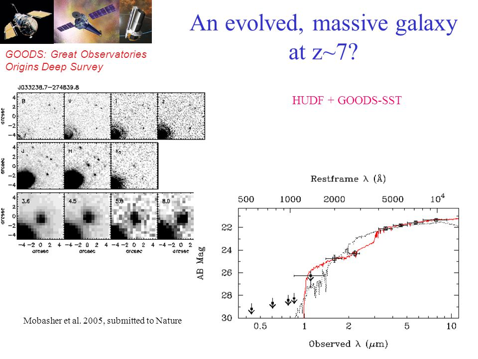 GOODS: Great Observatories Origins Deep Survey An evolved, massive galaxy at z~7? Mobasher et al. 2005, submitted to Nature HUDF + GOODS-SST
