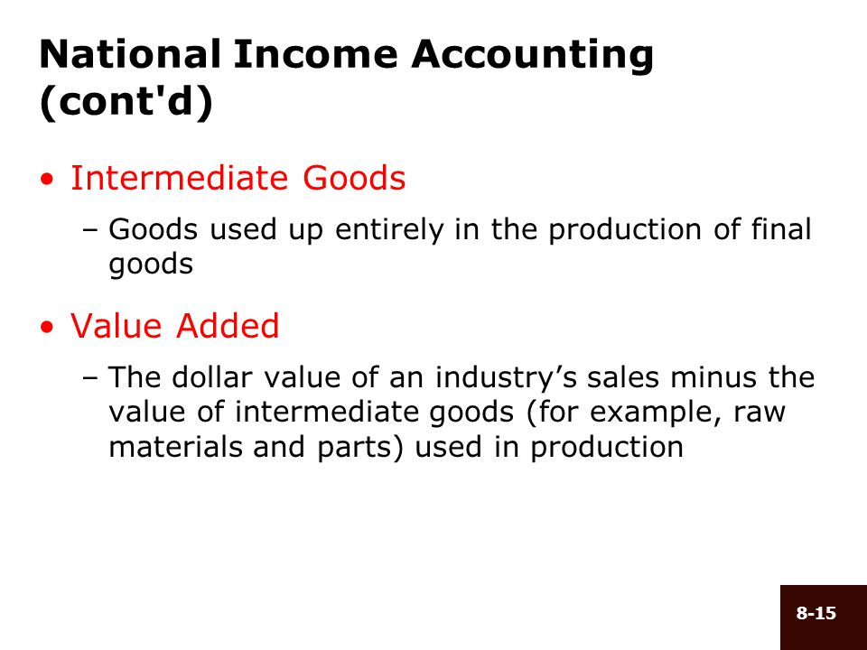 8-15 National Income Accounting (cont'd) Intermediate Goods –Goods used up entirely in the production of final goods Value Added –The dollar value of