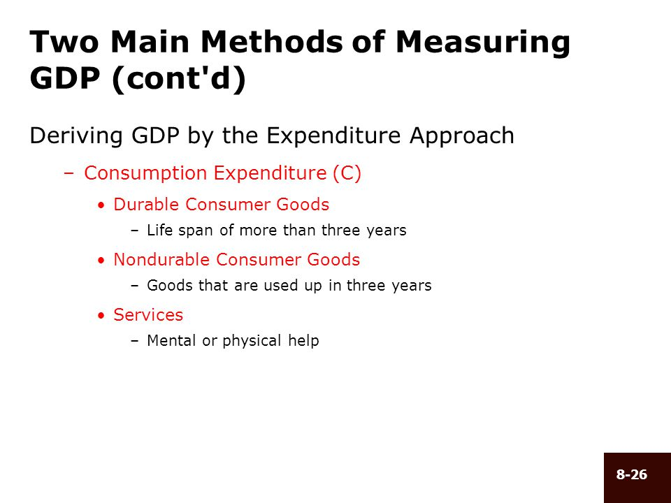 8-26 Two Main Methods of Measuring GDP (cont'd) Deriving GDP by the Expenditure Approach –Consumption Expenditure (C) Durable Consumer Goods –Life spa