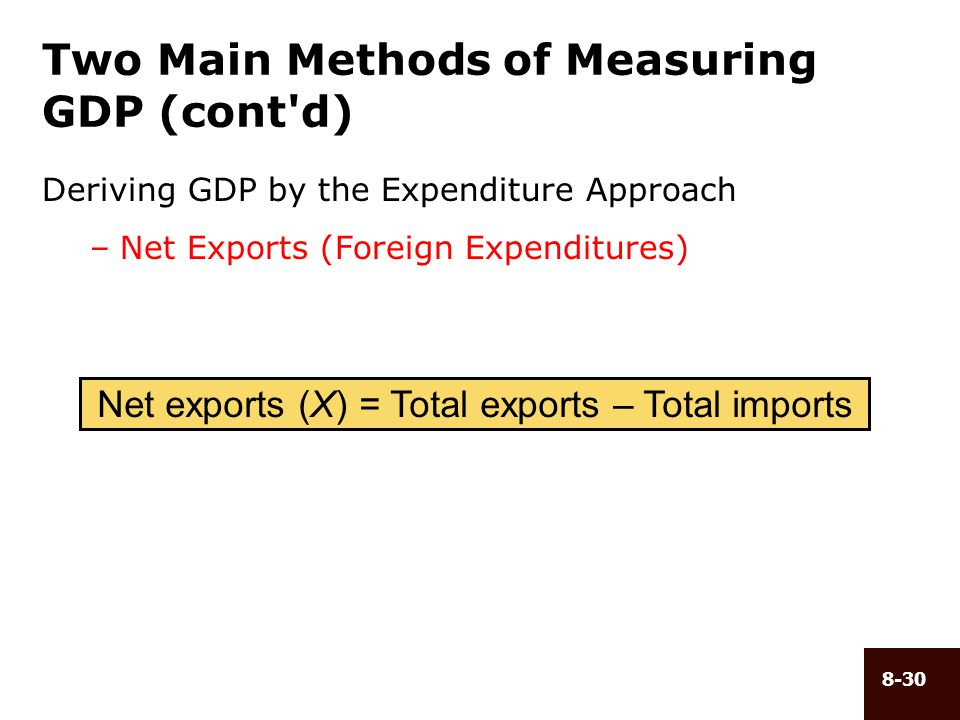 8-30 Two Main Methods of Measuring GDP (cont'd) Deriving GDP by the Expenditure Approach –Net Exports (Foreign Expenditures) Net exports (X) = Total e