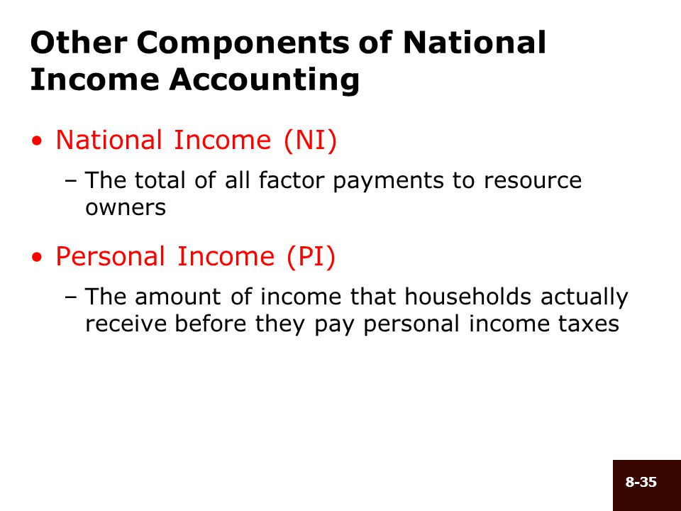 8-35 Other Components of National Income Accounting National Income (NI) –The total of all factor payments to resource owners Personal Income (PI) –Th