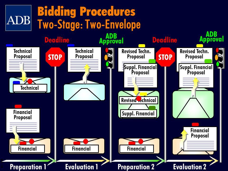 BOS 18 ADB Approval Deadline Technical Proposal Technical Proposal Revised Techn. Proposal Suppl. Financial Proposal Financial Proposal Financial Prop