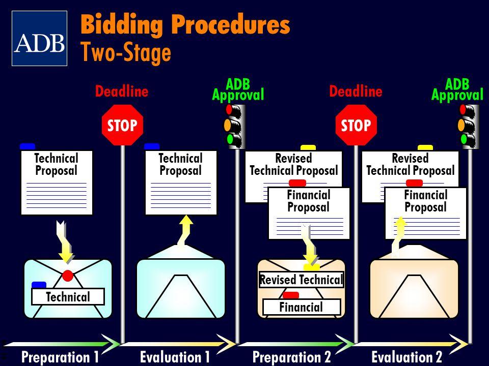 BOS 19 ADB Approval Deadline ADB Approval Deadline Evaluation 2Preparation 2Evaluation 1Preparation 1 Technical Proposal Technical Proposal Technical