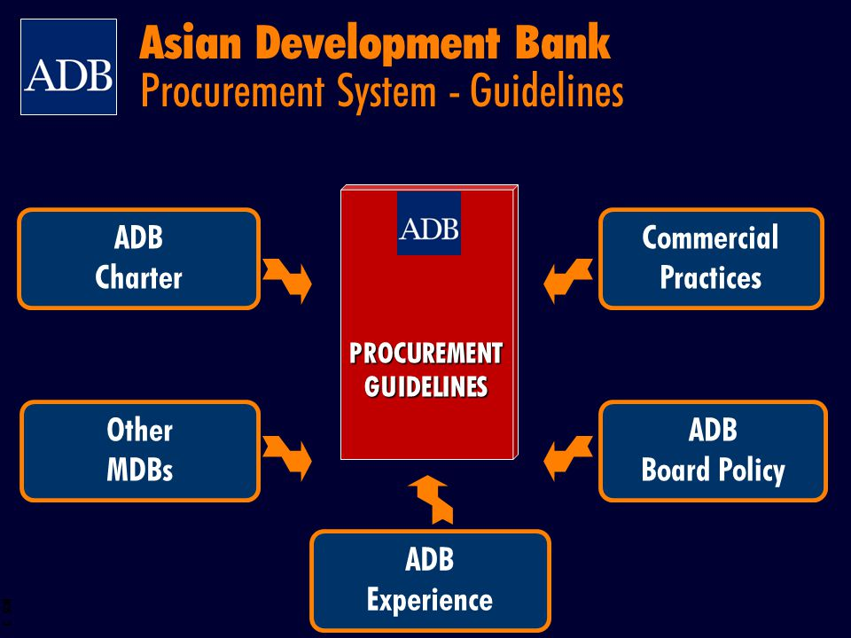 BOS 24 Matters for Consideration For contracts estimated at $10.0 million or more Prequalification Evaluation Technical Evaluation (2-stage/2-envelope bidding) Bid Evaluation Award Proposal for Rebidding Proposal for Cancellation Actions in conflict with the ADB requirements Proposal to vary previous PC decisions Any matters designated by management Asian Development Bank Procurement System – ADB Review