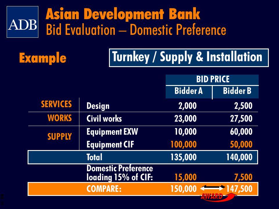 BOS 55 Turnkey / Supply & Installation SERVICES WORKS SUPPLY Example Design 2,000 2,500 Civil works 23,000 27,500 Equipment EXW 10,000 60,000 Equipmen