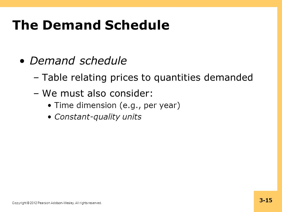Copyright © 2012 Pearson Addison-Wesley. All rights reserved. 3-15 The Demand Schedule Demand schedule –Table relating prices to quantities demanded –