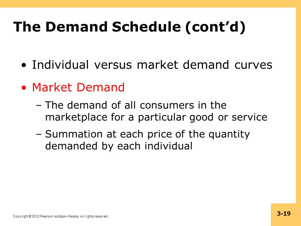 Copyright © 2012 Pearson Addison-Wesley. All rights reserved. 3-19 The Demand Schedule (contd) Individual versus market demand curves Market Demand –T
