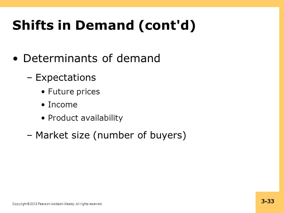 Copyright © 2012 Pearson Addison-Wesley. All rights reserved. 3-33 Shifts in Demand (cont'd) Determinants of demand –Expectations Future prices Income