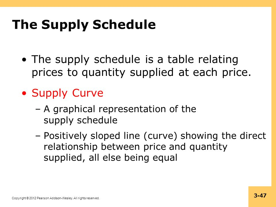 Copyright © 2012 Pearson Addison-Wesley. All rights reserved. 3-47 The Supply Schedule The supply schedule is a table relating prices to quantity supp