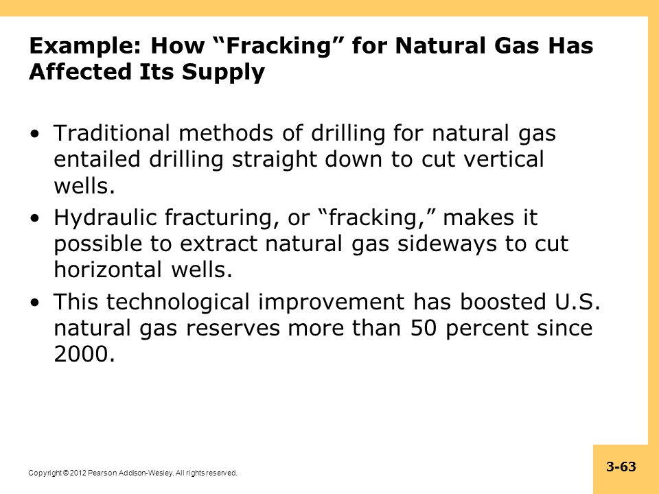 Copyright © 2012 Pearson Addison-Wesley. All rights reserved. 3-63 Example: How Fracking for Natural Gas Has Affected Its Supply Traditional methods o
