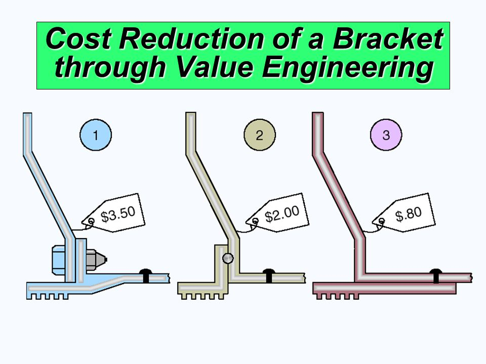 Cost Reduction of a Bracket through Value Engineering
