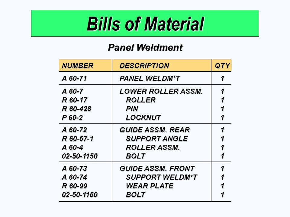 Bills of Material Panel Weldment NUMBERDESCRIPTIONQTY A 60-71PANEL WELDM T1 A 60-7LOWER ROLLER ASSM.1 R 60-17 ROLLER1 R 60-428 PIN1 P 60-2 LOCKNUT1 A