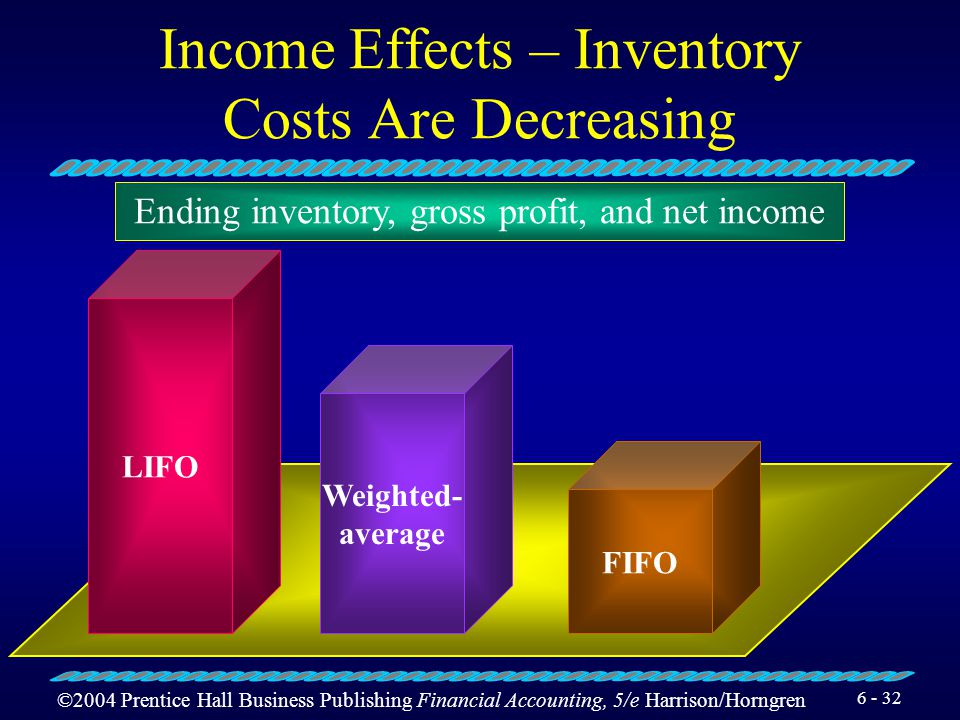©2004 Prentice Hall Business Publishing Financial Accounting, 5/e Harrison/Horngren 6 - 31 Income Effects – Inventory Costs Are Increasing Ending inve