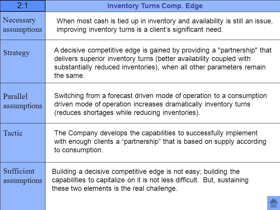 Building a decisive competitive edge is not easy; building the capabilities to capitalize on it is not less difficult.