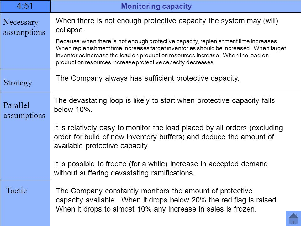 4:51 Necessary assumptions Strategy Parallel assumptions Tactic The Company always has sufficient protective capacity.