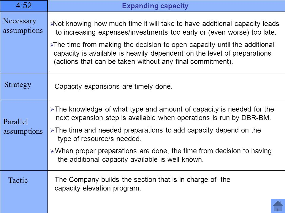 4:52 Necessary assumptions Strategy Parallel assumptions Tactic Capacity expansions are timely done.