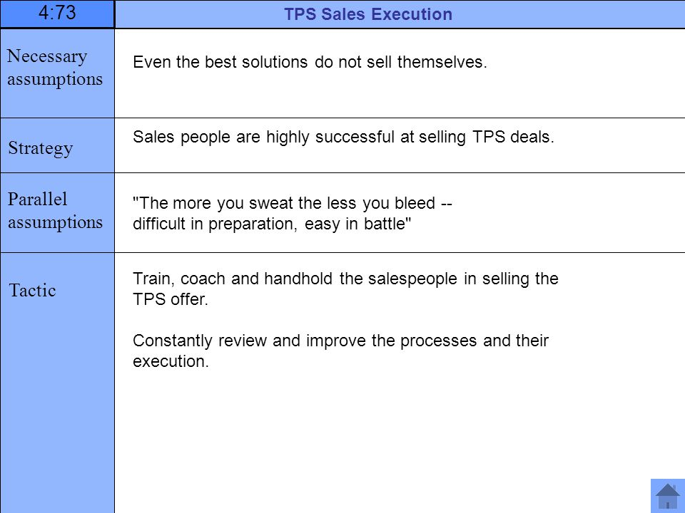 4:73 Necessary assumptions Strategy Parallel assumptions Tactic Sales people are highly successful at selling TPS deals.