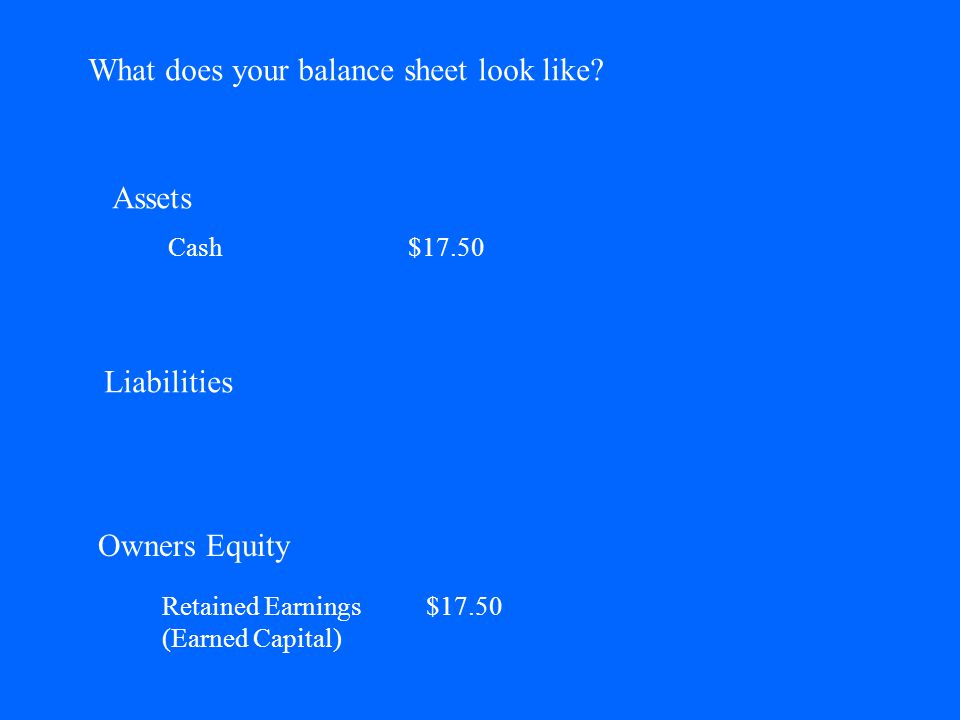 What does your balance sheet look like? Assets Liabilities Owners Equity Cash$17.50 Retained Earnings (Earned Capital) $17.50
