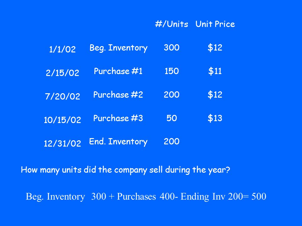 #/UnitsUnit Price 1/1/02 Beg. Inventory300$12 2/15/02 Purchase #1150$11 7/20/02 Purchase #2200$12 10/15/02 Purchase #350$13 12/31/02 End. Inventory200