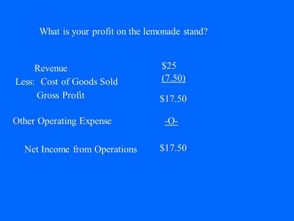 What is your profit on the lemonade stand? Revenue $25 Less: Cost of Goods Sold (7.50) Gross Profit $17.50 Other Operating Expense-O- Net Income from