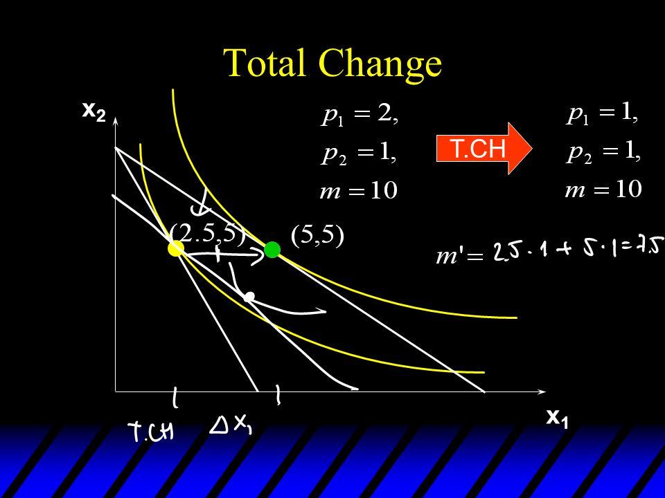 Total Change x2x2 x1x1 T.CH