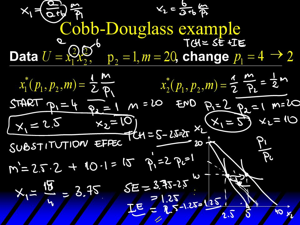 Cobb-Douglass example Data, change