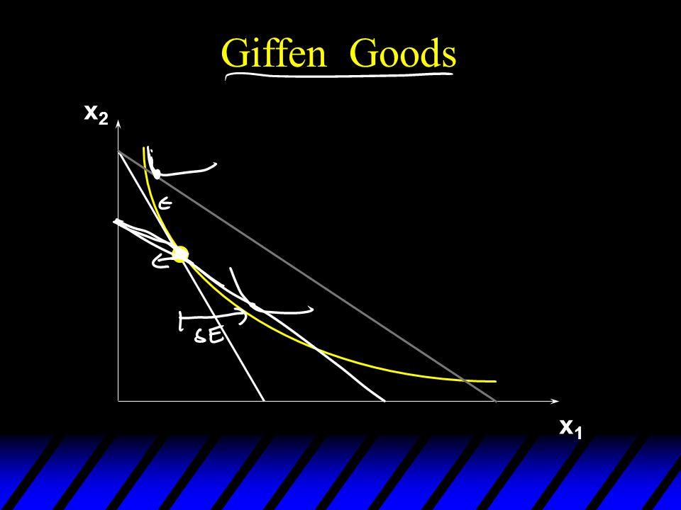 x2x2 x1x1 Giffen Goods