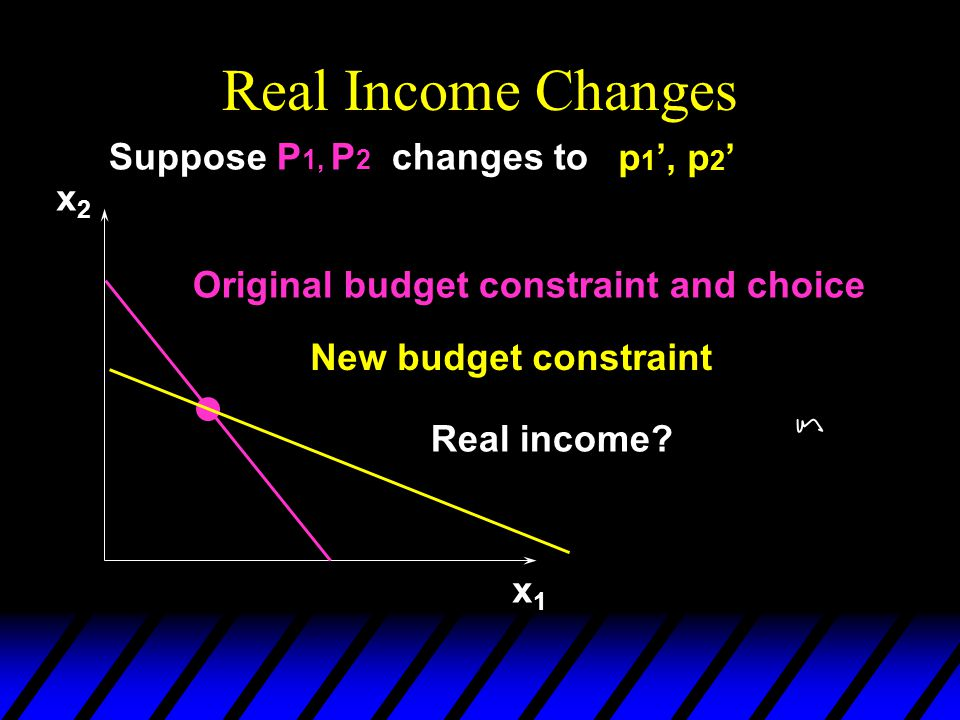 Real Income Changes x1x1 x2x2 Original budget constraint and choice New budget constraint Suppose P 1, P 2 changes to p 1, p 2 Real income