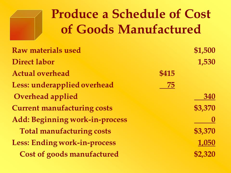 Produce a Schedule of Cost of Goods Manufactured Raw materials used$1,500 Direct labor1,530 Actual overhead$415 Less: underapplied overhead 75 Overhea