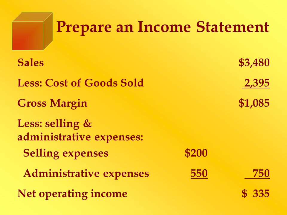 Prepare an Income Statement Sales$3,480 Less: Cost of Goods Sold 2,395 Gross Margin$1,085 Less: selling & administrative expenses: Selling expenses$20