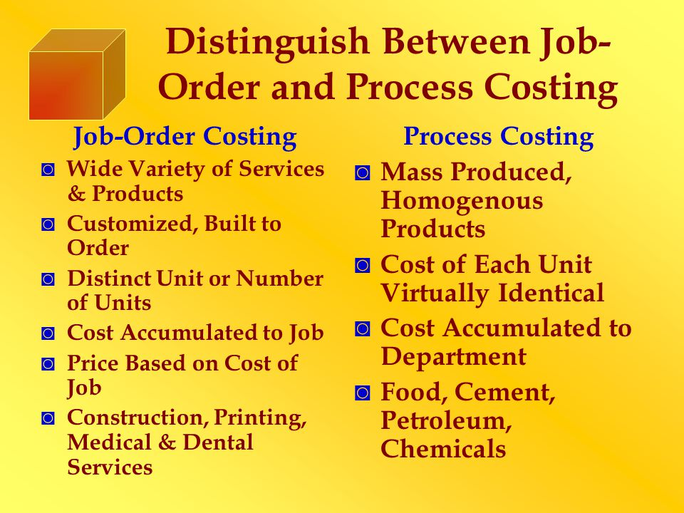What are the three costs of production? Trace to Job Appl y