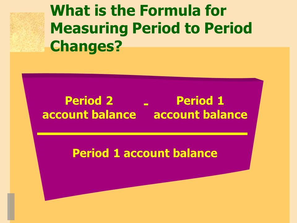 What is the Formula for Measuring Period to Period Changes.