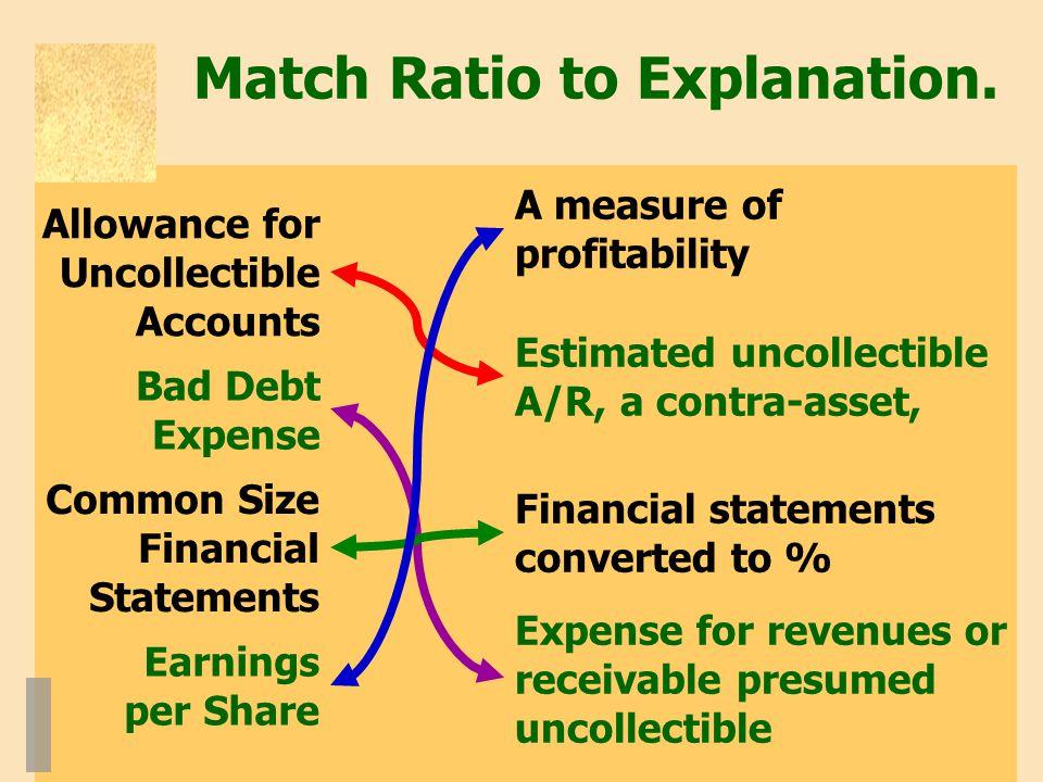 Match Ratio to Explanation.