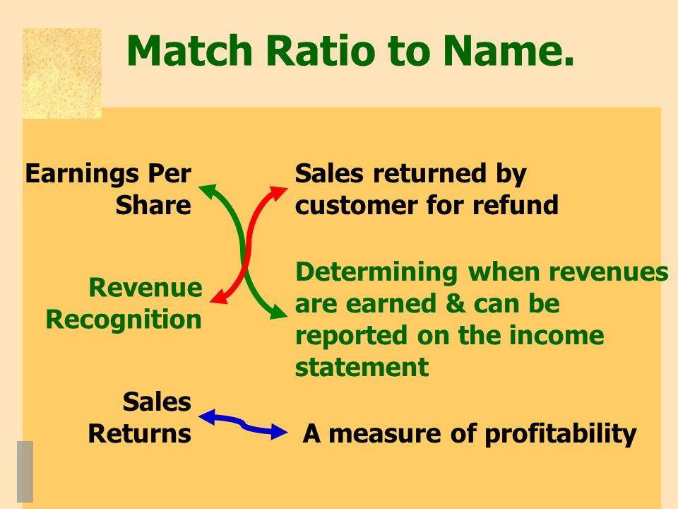 Match Ratio to Name.