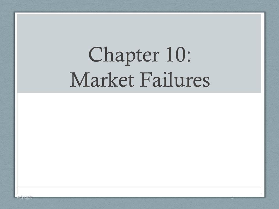 4 Chapter 10: Market Failures