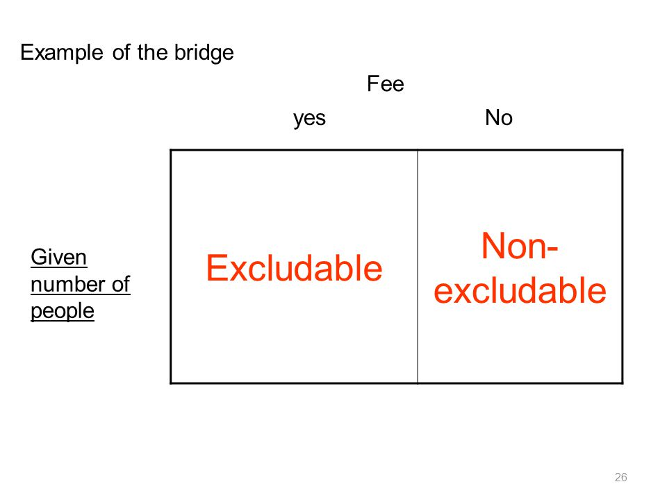 26 Excludable Non- excludable Fee yesNo Given number of people Example of the bridge