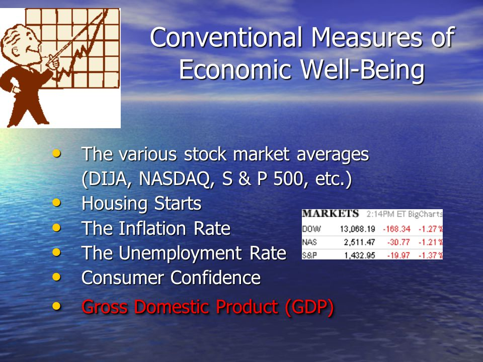 Conventional Measures of Economic Well-Being The various stock market averages The various stock market averages (DIJA, NASDAQ, S & P 500, etc.) Housi
