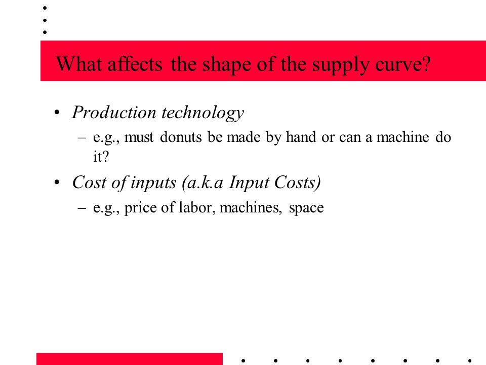 What affects the shape of the supply curve.
