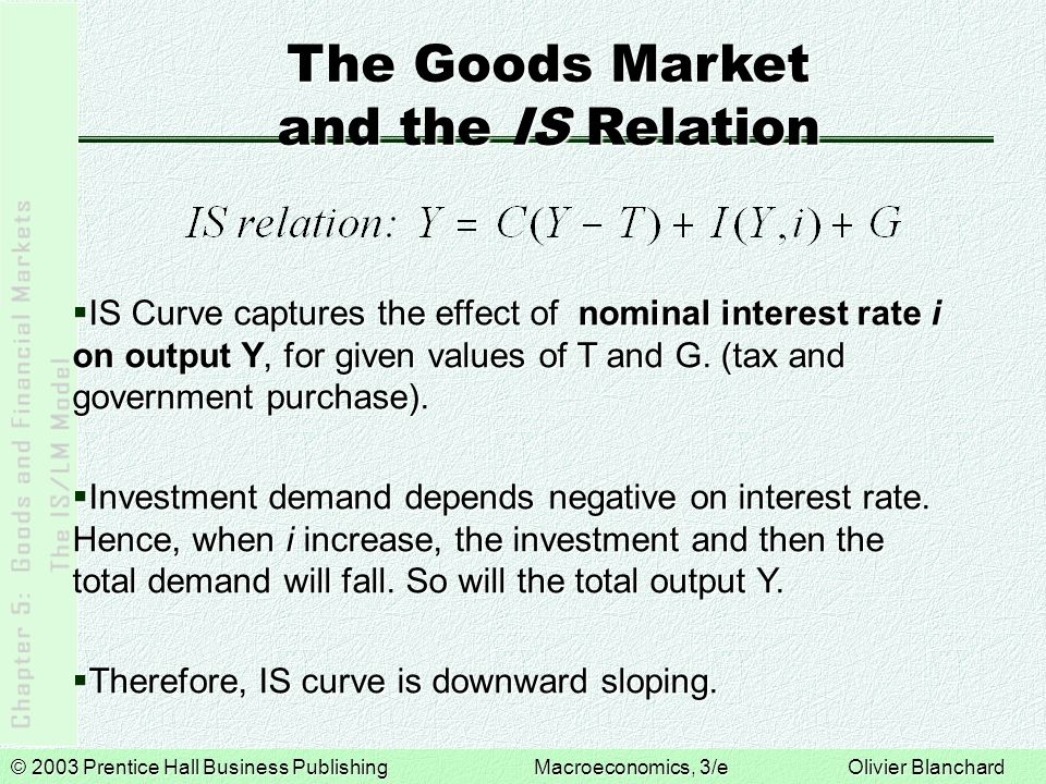 © 2003 Prentice Hall Business PublishingMacroeconomics, 3/e Olivier Blanchard IS Curve captures the effect of nominal interest rate i on output Y, for given values of T and G.