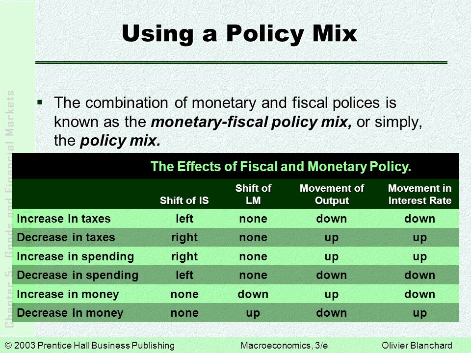 © 2003 Prentice Hall Business PublishingMacroeconomics, 3/e Olivier Blanchard Using a Policy Mix The combination of monetary and fiscal polices is known as the monetary-fiscal policy mix, or simply, the policy mix.
