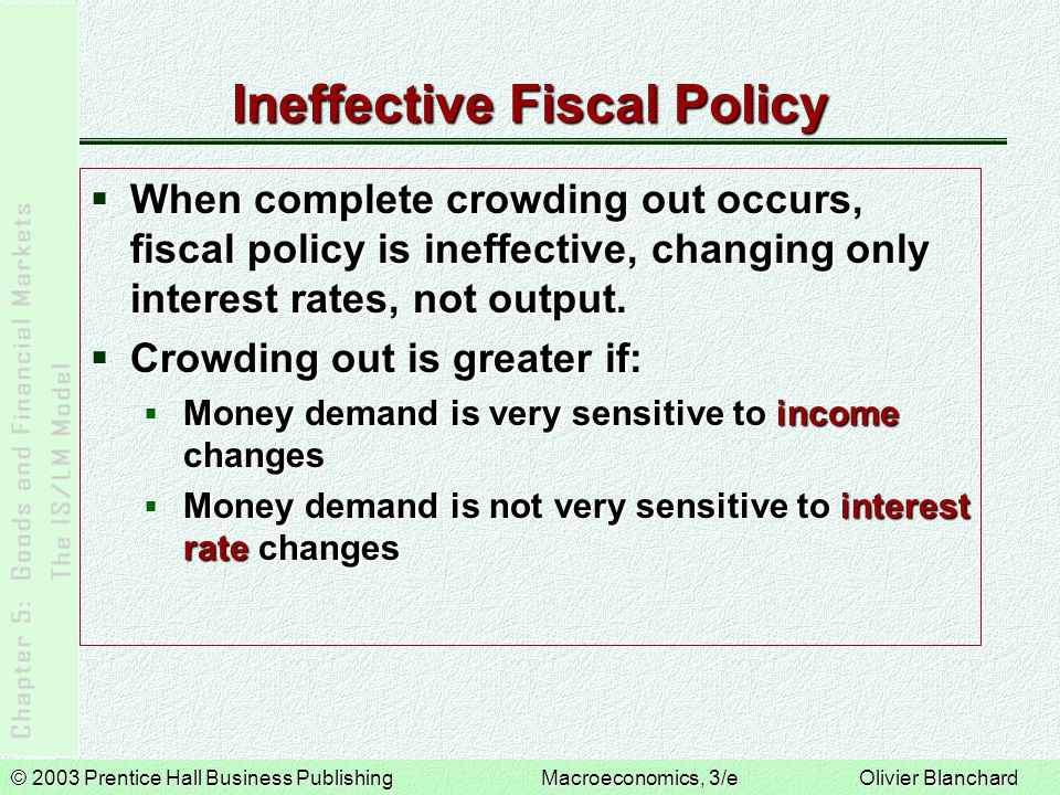 © 2003 Prentice Hall Business PublishingMacroeconomics, 3/e Olivier Blanchard Ineffective Fiscal Policy When complete crowding out occurs, fiscal policy is ineffective, changing only interest rates, not output.