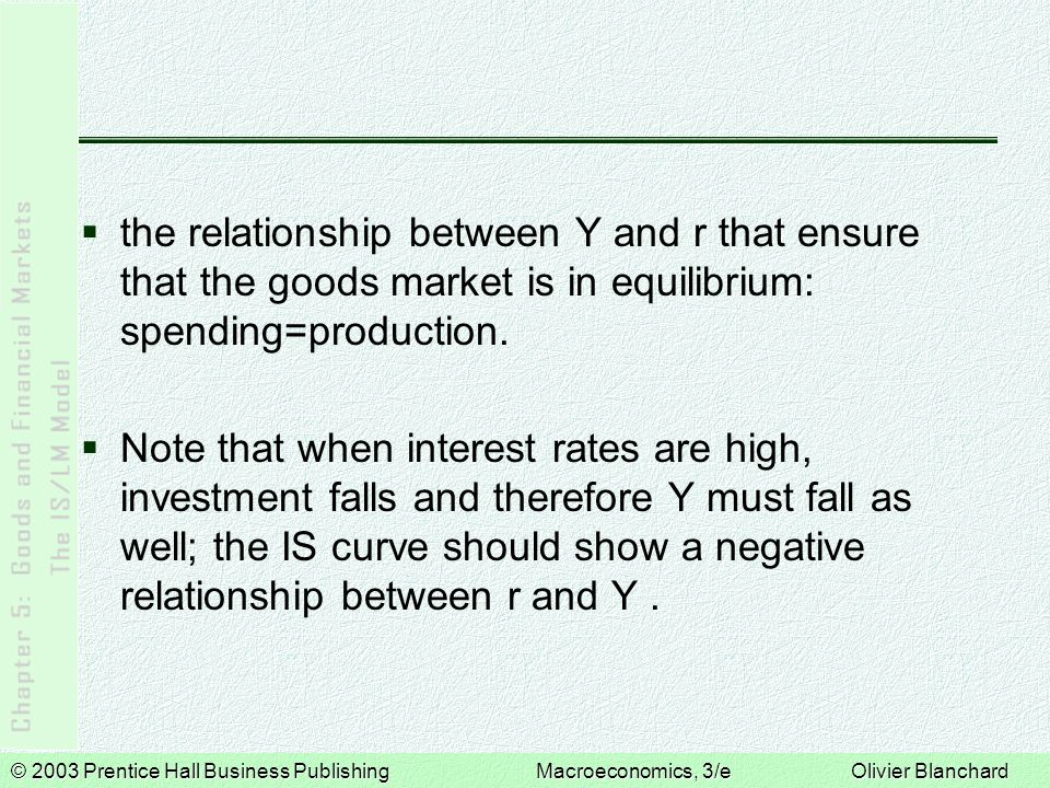 © 2003 Prentice Hall Business PublishingMacroeconomics, 3/e Olivier Blanchard the relationship between Y and r that ensure that the goods market is in equilibrium: spending=production.
