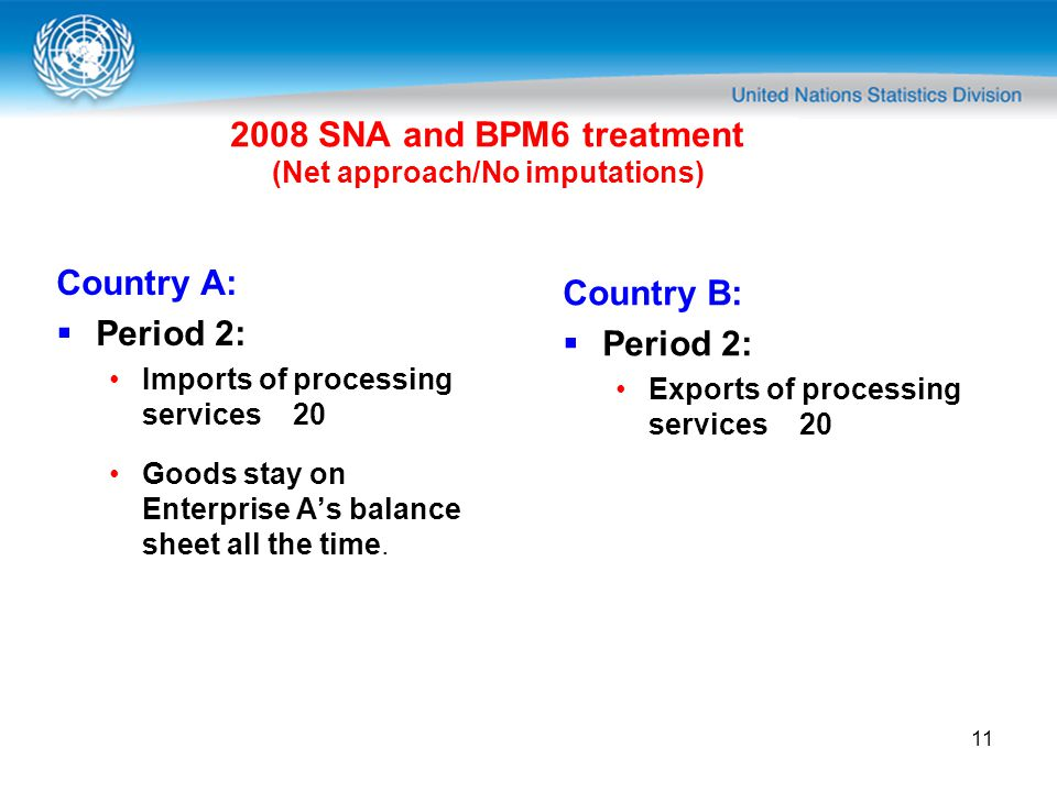 11 2008 SNA and BPM6 treatment (Net approach/No imputations) Country A: Period 2: Imports of processing services 20 Goods stay on Enterprise As balance sheet all the time.