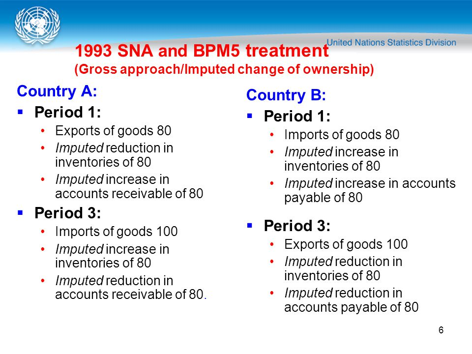6 1993 SNA and BPM5 treatment (Gross approach/Imputed change of ownership) Country A: Period 1: Exports of goods 80 Imputed reduction in inventories of 80 Imputed increase in accounts receivable of 80 Period 3: Imports of goods 100 Imputed increase in inventories of 80 Imputed reduction in accounts receivable of 80.