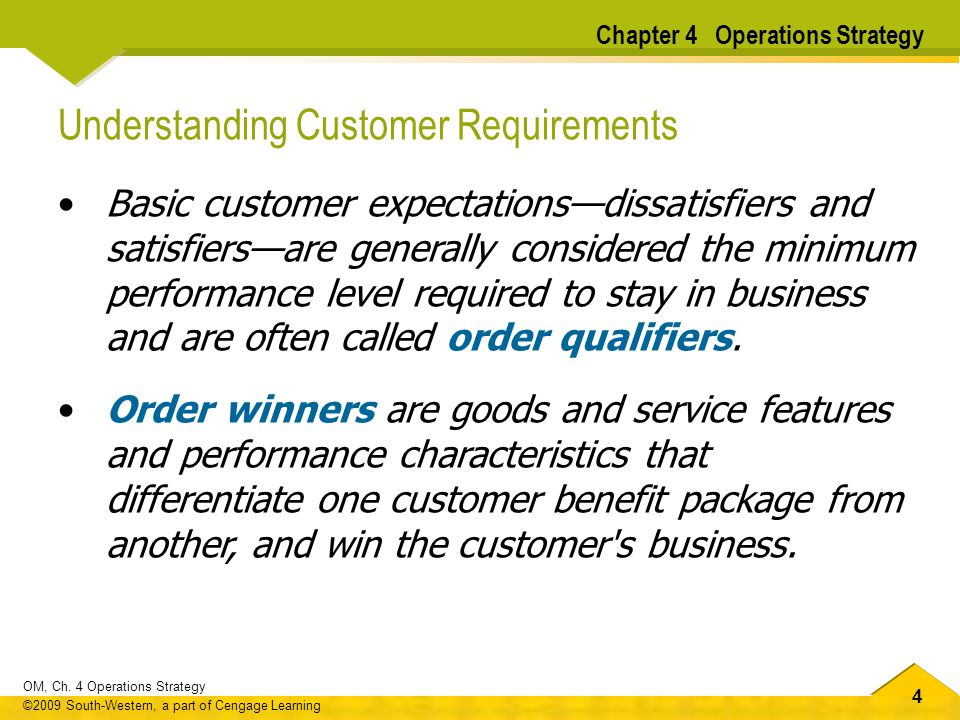 44 OM, Ch. 4 Operations Strategy ©2009 South-Western, a part of Cengage Learning Understanding Customer Requirements Basic customer expectationsdissat
